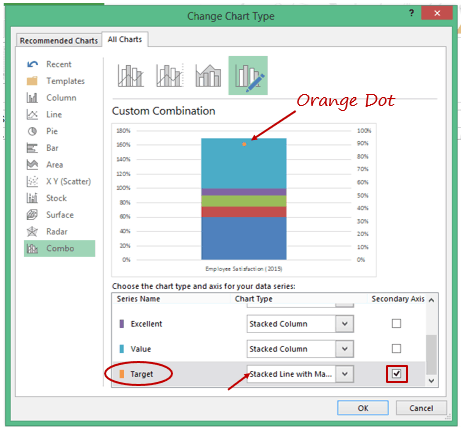 Bullet Chart in Excel - chart type as line chart