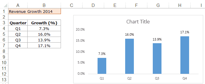 Dynamic Chart Titles in Excel - Data for linking cell