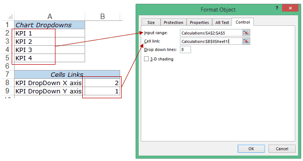KPI Dashboard in Excel - ComboBox Cell Links