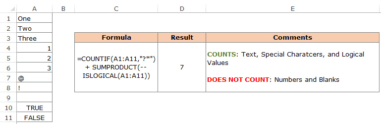 Count Cells that Contain Text in Excel Text with Logical Values