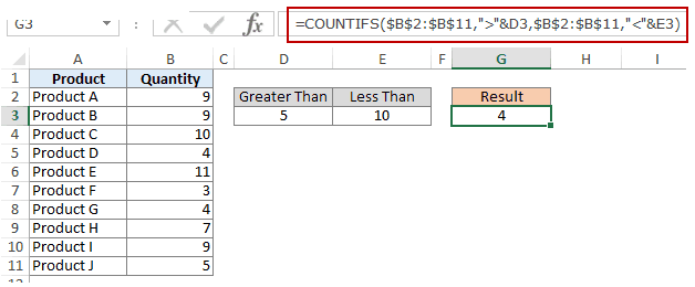 Excel COUNTIFS Function - Between criteria operator and cell references