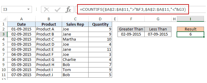 Using Multiple Criteria in Excel COUNTIF Function - Date Criteria before and after cell reference