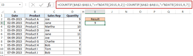 Using Multiple Criteria in Excel COUNTIF Function - Date Criteria before and after using countif