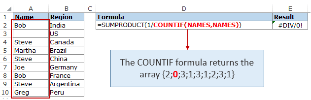 Count Unique Values in Excel Using COUNTIF Function - Error Array