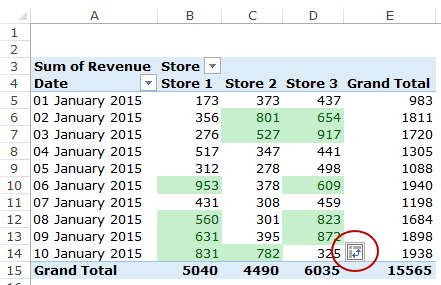 Apply Conditional Formatting in a Pivot Table in Excel - Formatting Option Icon