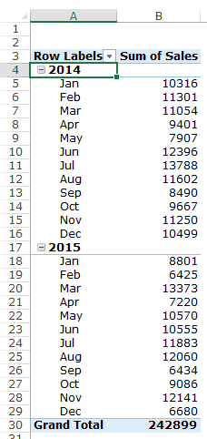 Group Dates in Pivot Tables in Excel - Month and Year Summary