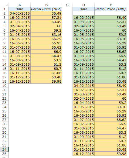 Step Chart in Excel - Rearranged Data