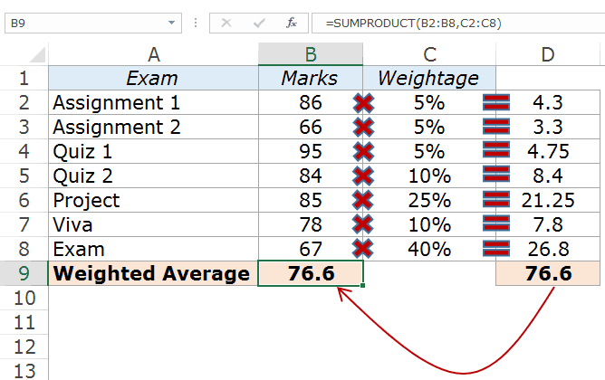 Calculate Weighted Average in Excel - Sumproduct explaination