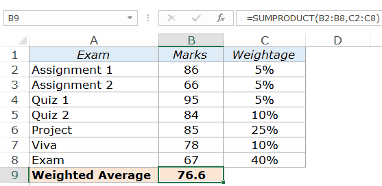 SUMPRODUCT formula to calculate weighted average when weights are 100 percentage