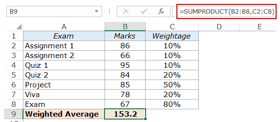 Calculate Weighted Average in Excel - double result