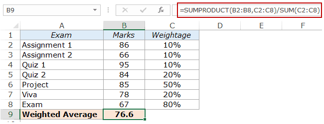 Normalized weights to calculate weighted average in Excel