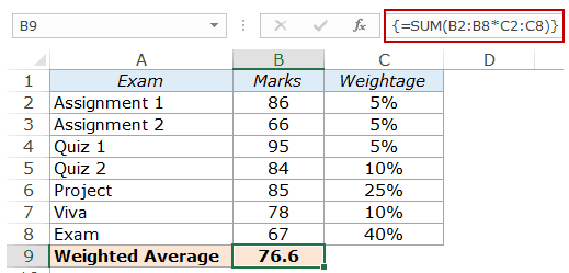 Calculate Weighted Average in Excel - sum array