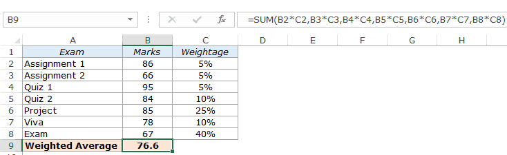 Calculate Weighted Average in Excel - sum function