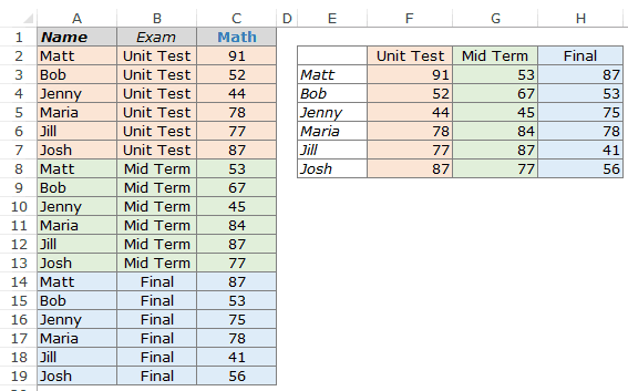 VLOOKUP with Multiple Criteria - array choose