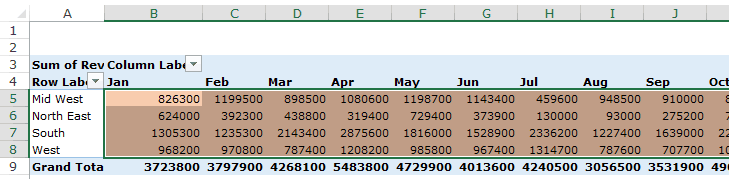 Creating a Pivot Table in Excel - Values Area