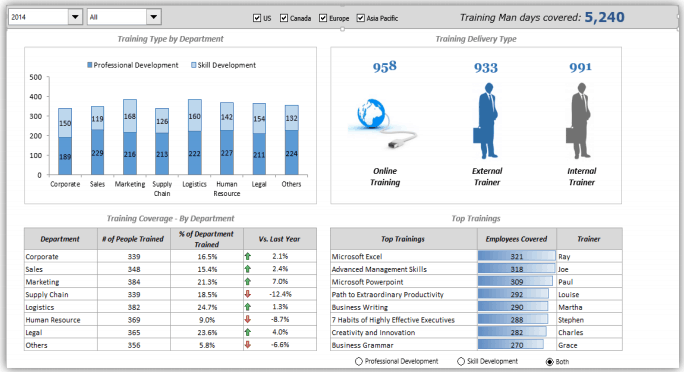Online Excel Dashboard Course Join Now