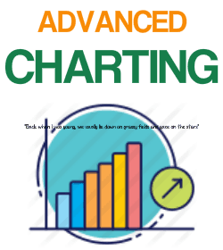 Dashboard Adv Charting