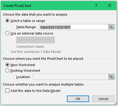 Slicers in Excel Pivot Table - Create Pivot Chart