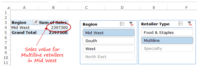 Slicers in Excel Pivot Table - Sales Midwest Multiline