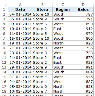 Group Numbers in Pivot Table in Excel - Dataset