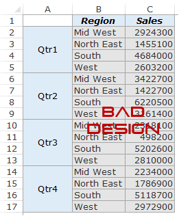 Preparing Source Data For Pivot Table - Bad Data 2