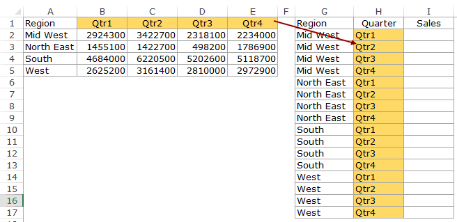 Preparing Source Data For Pivot Table - convert Data using Formula 3a