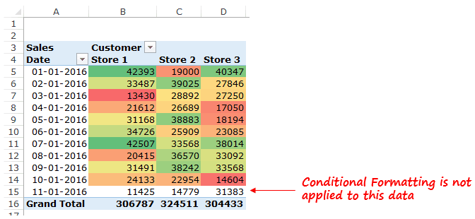 Excel Heat Map - pivot table conditional formatting not applied