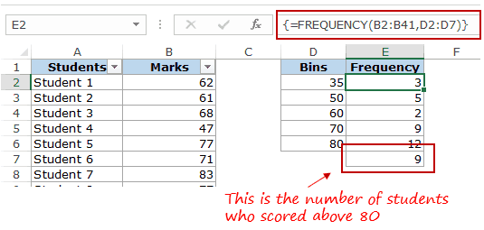 Histogram in Excel - result when one more bin is selected