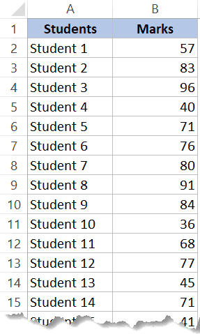 How To Make A Histogram In Excel Step By Step Guide
