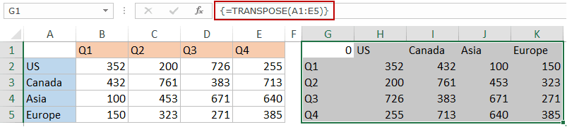 Transpose Data in Excel - transpose function