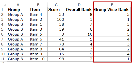 How to Rank within Groups in Excel