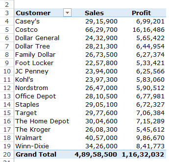 Excel Pivot Table Calculated Field - Data