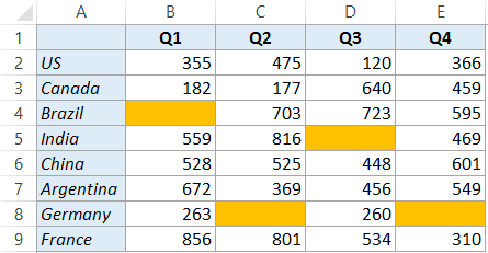 how to make blank cells in excel