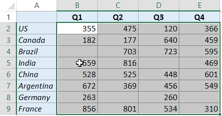 Highlight Blank Cells in Excel - select data