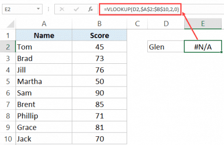 Error with VLOOKUP when lookup value not found