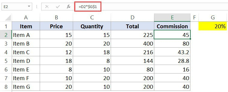 Absolute Cell reference in Excel - formula