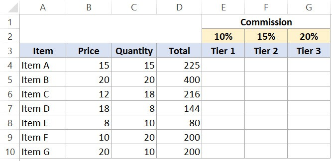 Mixed Cell References in Excel - Dataset