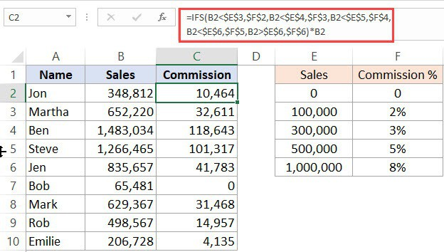 Calculating Commission using IFS function in Excel
