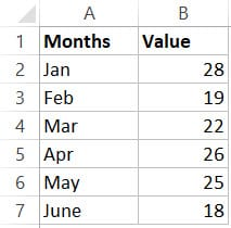 Data for creating dynamic named range in Excel