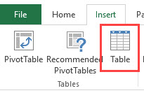 create a Table from the Ribbon Icon