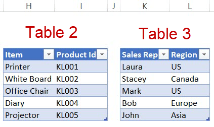 Merge Tables using Power Query - Table 2 & 3
