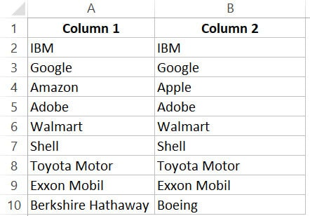 Compare Columns - row by row - dataset