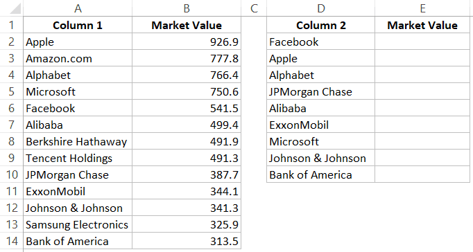 Compare two lists in Excel and fetch matching data