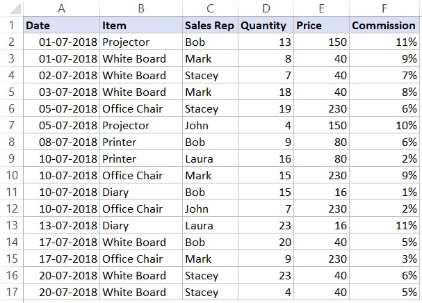 Highlight Rows Based on a Cell Value in Excel (Conditional Formatting)