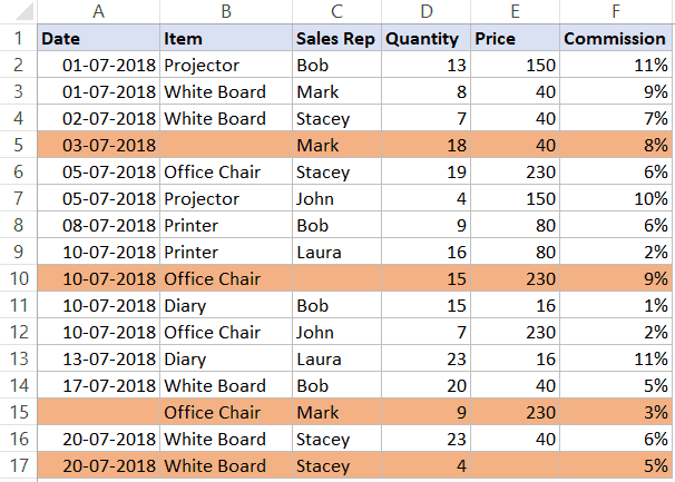Highlighting Blank rows - Resulting Data