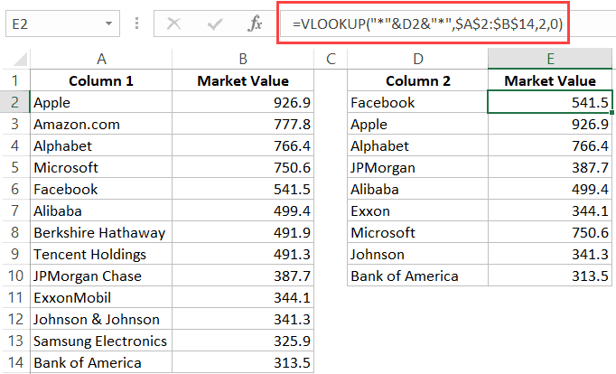 How to Compare Two Columns in Excel (for matches & differences)