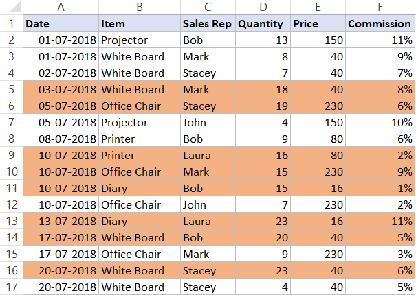 Resulting Data when Highlighting rows based on number criteria