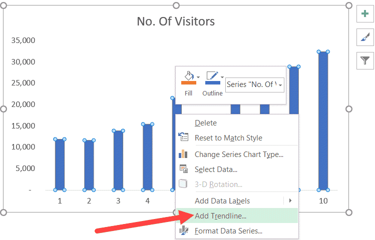 how to add a trendline in excel charts  step