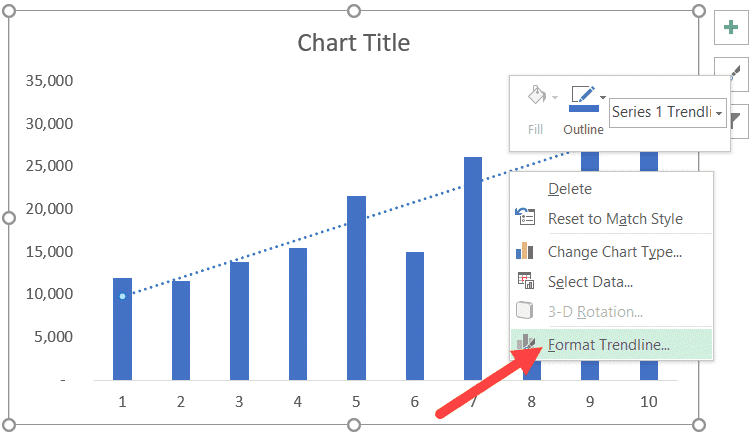 Format Trendline Option