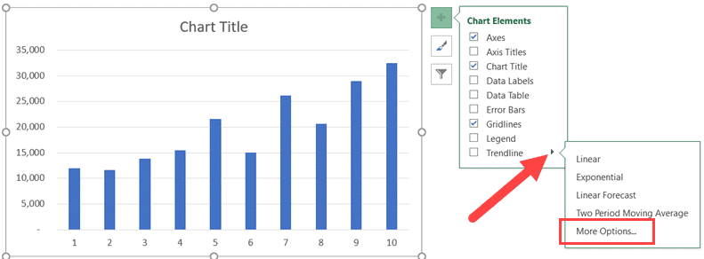 More Options to Get all Trendlines available in Excel